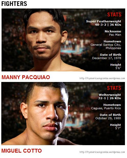 pacman-cotto