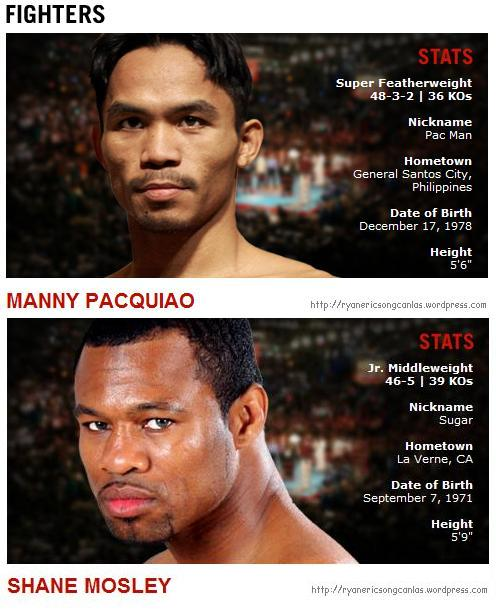 pacman-mosley