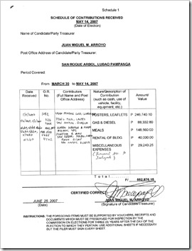 Copy of Mikey Arroyo Statement of Election Contribution and Expenditure2