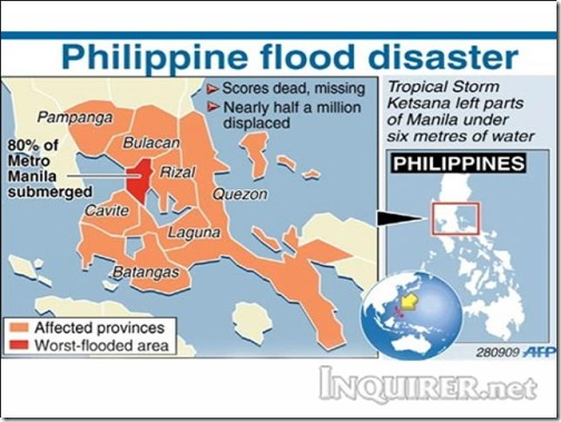 Philippine Flood Disaster