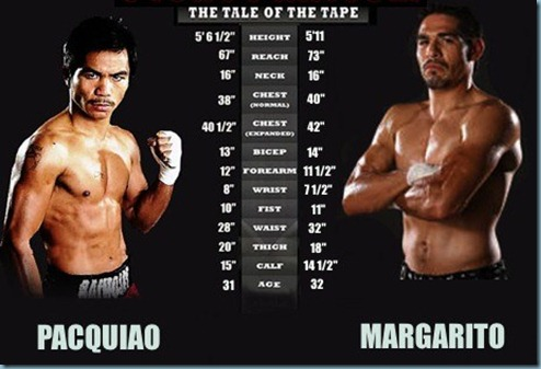 Pacquiao Margarito - Tale of the Tape