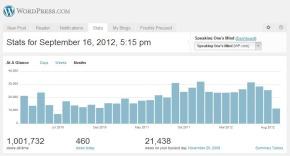 1M-Wordpress-Monthly.jpg